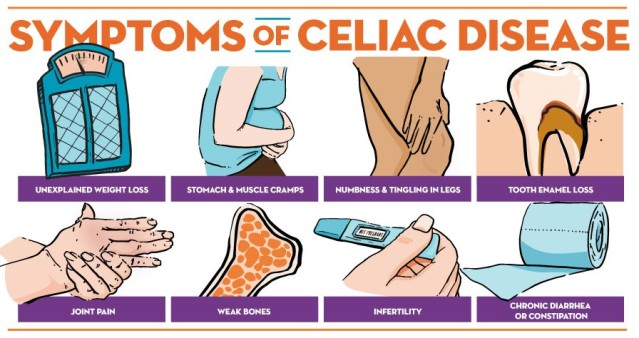 Infographic-Celiac-Disease-1